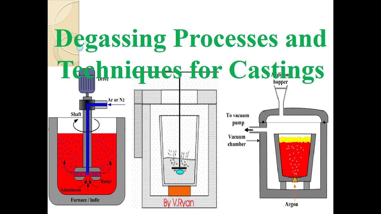 Degassing Process In Die Casting